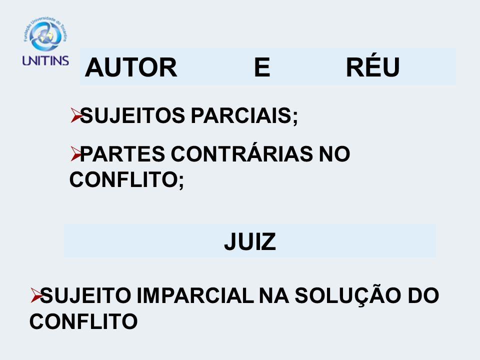 AUTOR E RÉU SUJEITOS PARCIAIS; PARTES CONTRÁRIAS NO CONFLITO; JUIZ SUJEITO IMPARCIAL NA SOLUÇÃO DO CONFLITO