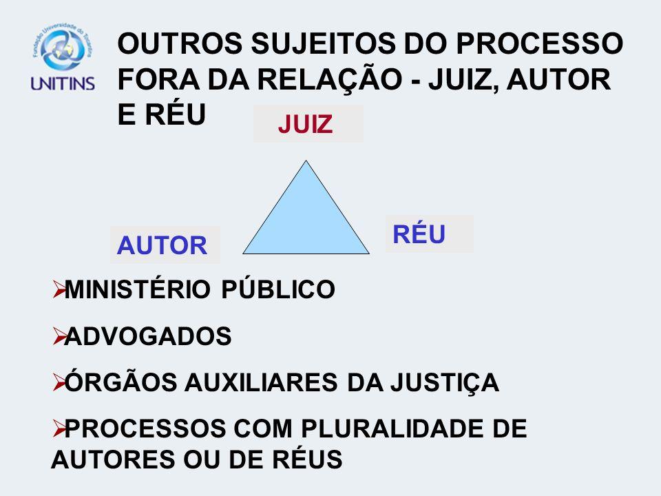 OUTROS SUJEITOS DO PROCESSO FORA DA RELAÇÃO - JUIZ, AUTOR E RÉU JUIZ AUTOR RÉU MINISTÉRIO PÚBLICO ADVOGADOS ÓRGÃOS AUXILIARES DA JUSTIÇA PROCESSOS COM