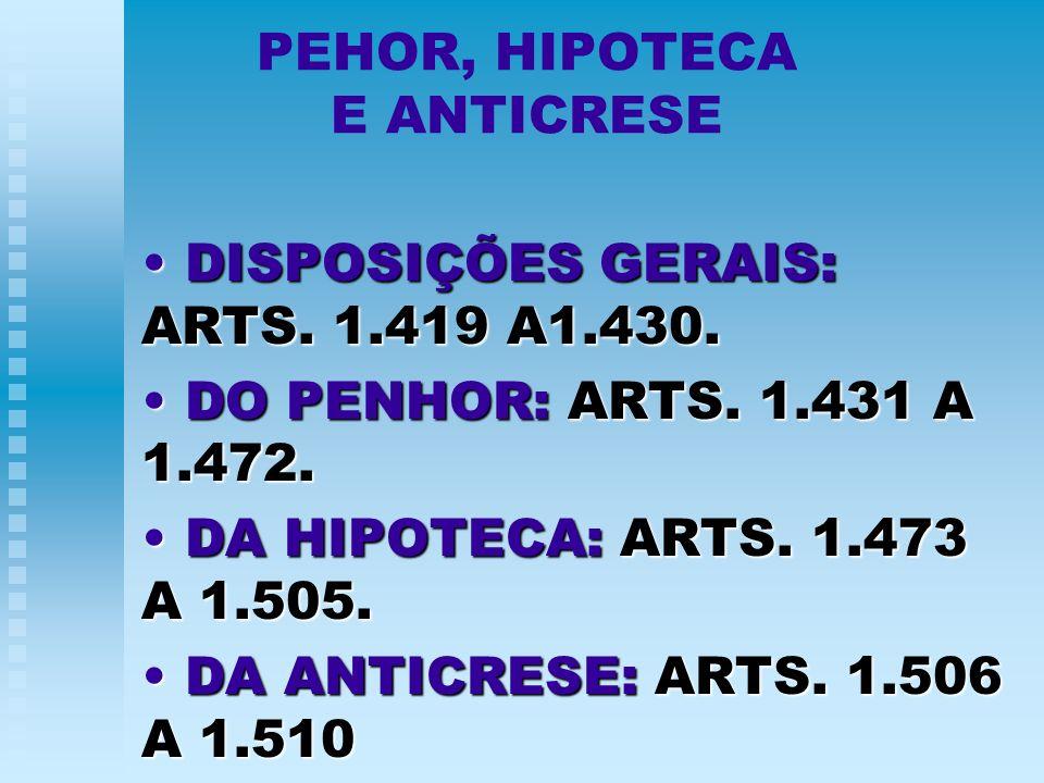 PEHOR, HIPOTECA E ANTICRESE DISPOSIÇÕES GERAIS: ARTS. 1.419 A1.430. DISPOSIÇÕES GERAIS: ARTS. 1.419 A1.430. DO PENHOR: ARTS. 1.431 A 1.472. DO PENHOR: