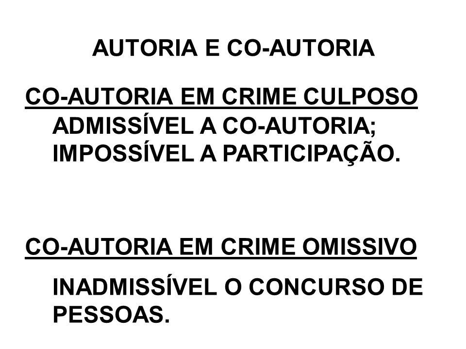 AUTORIA E CO-AUTORIA CO-AUTORIA EM CRIME CULPOSO ADMISSÍVEL A CO-AUTORIA; IMPOSSÍVEL A PARTICIPAÇÃO. CO-AUTORIA EM CRIME OMISSIVO INADMISSÍVEL O CONCU