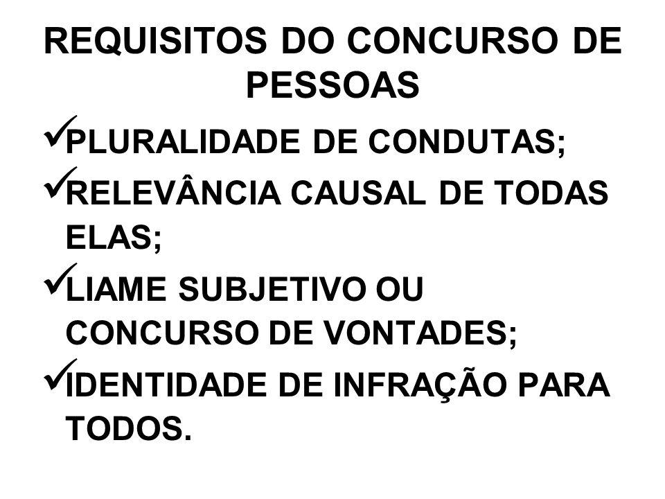 REQUISITOS DO CONCURSO DE PESSOAS PLURALIDADE DE CONDUTAS; RELEVÂNCIA CAUSAL DE TODAS ELAS; LIAME SUBJETIVO OU CONCURSO DE VONTADES; IDENTIDADE DE INF