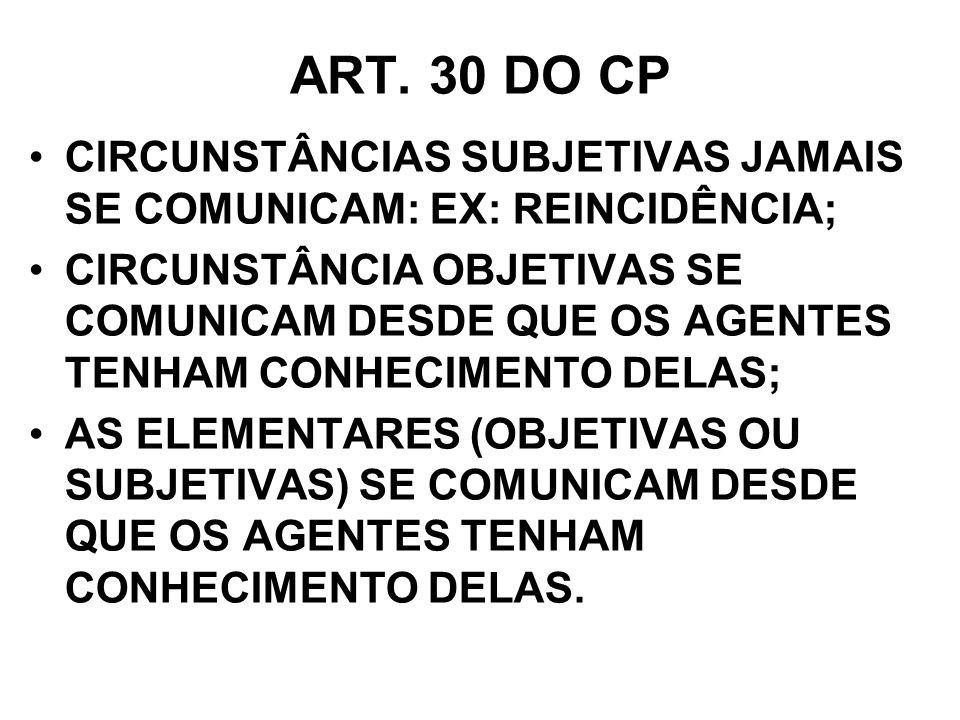 ART. 30 DO CP CIRCUNSTÂNCIAS SUBJETIVAS JAMAIS SE COMUNICAM: EX: REINCIDÊNCIA; CIRCUNSTÂNCIA OBJETIVAS SE COMUNICAM DESDE QUE OS AGENTES TENHAM CONHEC