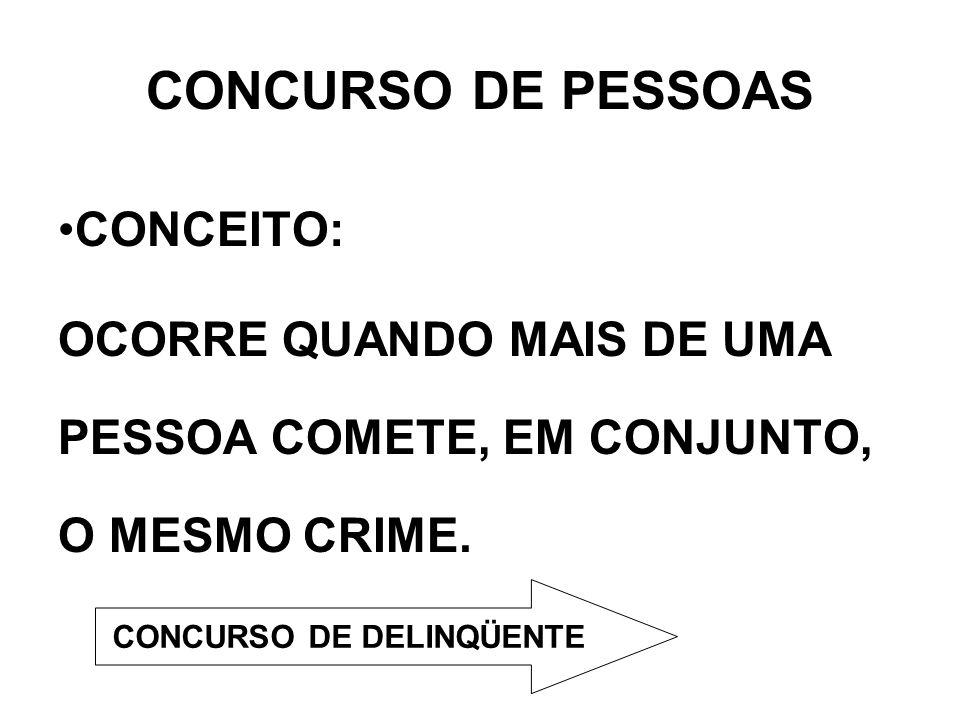 CONCURSO DE PESSOAS CONCEITO: OCORRE QUANDO MAIS DE UMA PESSOA COMETE, EM CONJUNTO, O MESMO CRIME. CONCURSO DE DELINQÜENTE
