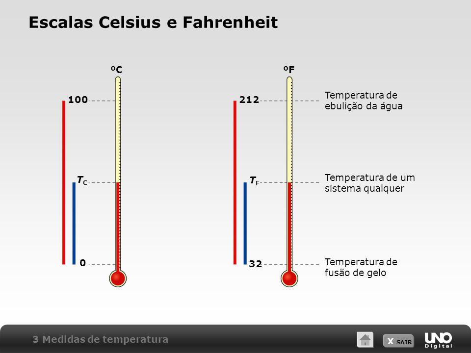 X SAIR Escalas Celsius e Fahrenheit Temperatura de ebulição da água Temperatura de um sistema qualquer Temperatura de fusão de gelo 3 Medidas de tempe
