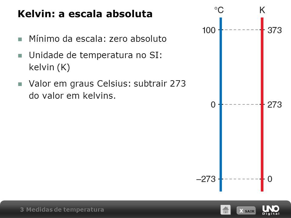 X SAIR Kelvin: a escala absoluta Mínimo da escala: zero absoluto Unidade de temperatura no SI: kelvin (K) Valor em graus Celsius: subtrair 273 do valo
