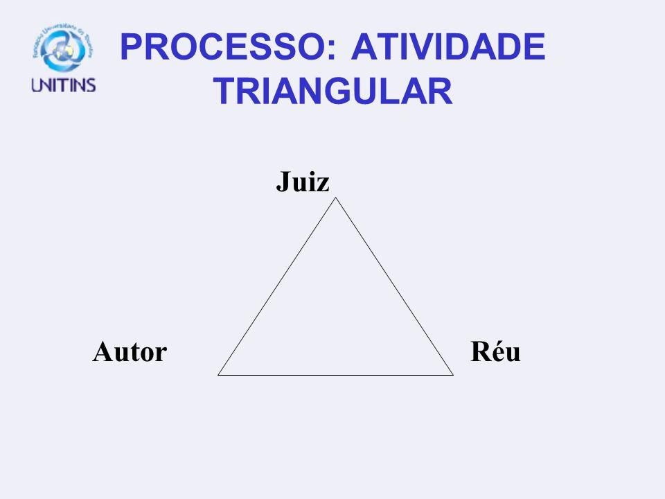 SENTENÇA A SENTENÇA É UMA PRODUÇÃO DIALÉTICA COMPLEXA.