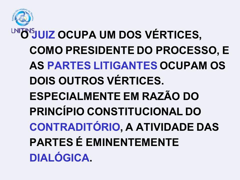 PROCESSO CÍVIL EM PRIMEIRA INSTÂNCIA AS PEÇAS PROCESSUAIS BÁSICAS DE UM PROCESSO CÍVEL, EM PRIMEIRA INSTÂNCIA DE JURISDIÇÃO, SÃO: PETIÇÃO INICIAL, CONTESTAÇÃO, IMPUGNAÇÃO, DECISÃO SENEADORA, ALEGAÇÕES FINAIS E SENTENÇA.