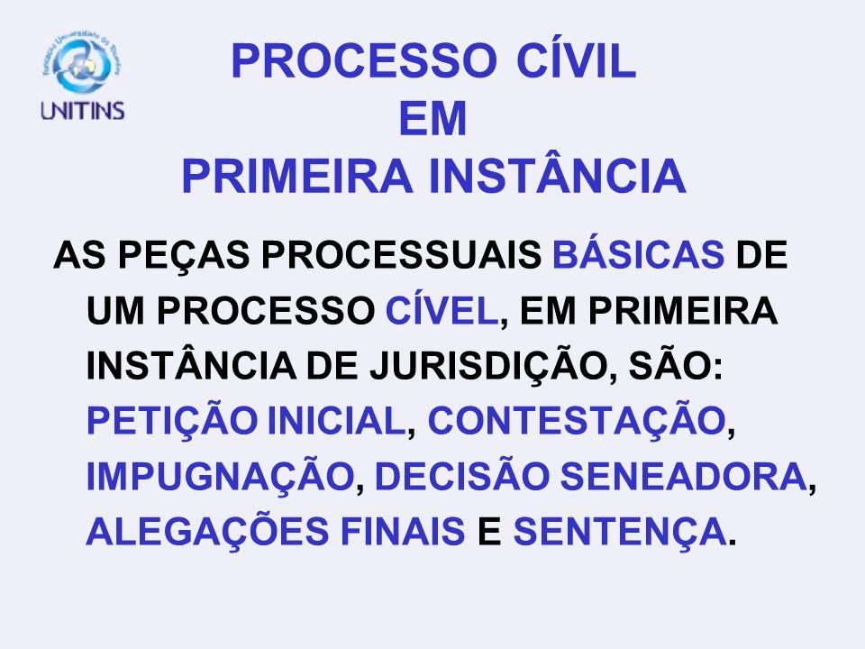 DECISÃO SANEADORA (REQUISITOS FORMAIS DO PROCESSO) - CONDIÇÕES DA AÇÃO; - PRESSUPOSTOS INDISPENSÁVEIS À CONSTITUIÇÃO E DESENVOLVIMENTO VÁLIDO E REGULAR DO PROCESSO.