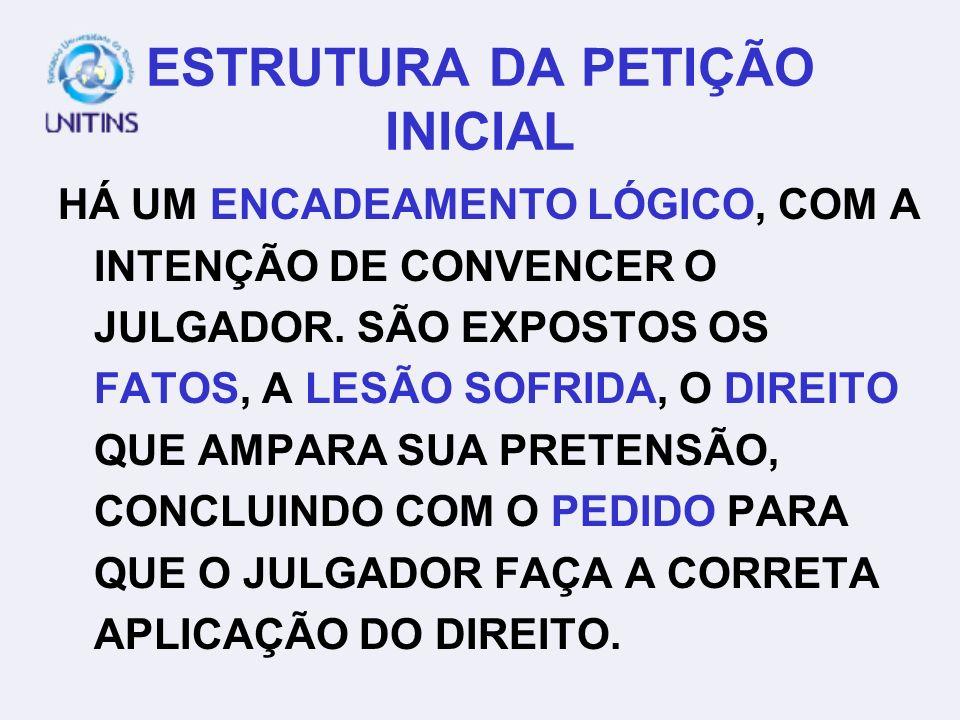 GÊNERO PETIÇÃO INICIAL ESTRUTURA JUIZ OU TRIBUNAL COMPETENTE QUALIFICAÇÃO DAS PARTES DOS FATOS - LESÃO SOFRIDA DO DIREITO - FUNDAMENTOS JURÍDICOS DO PEDIDO - PRETENSÃO MEDIATA PRETENSÃO IMEDIATA