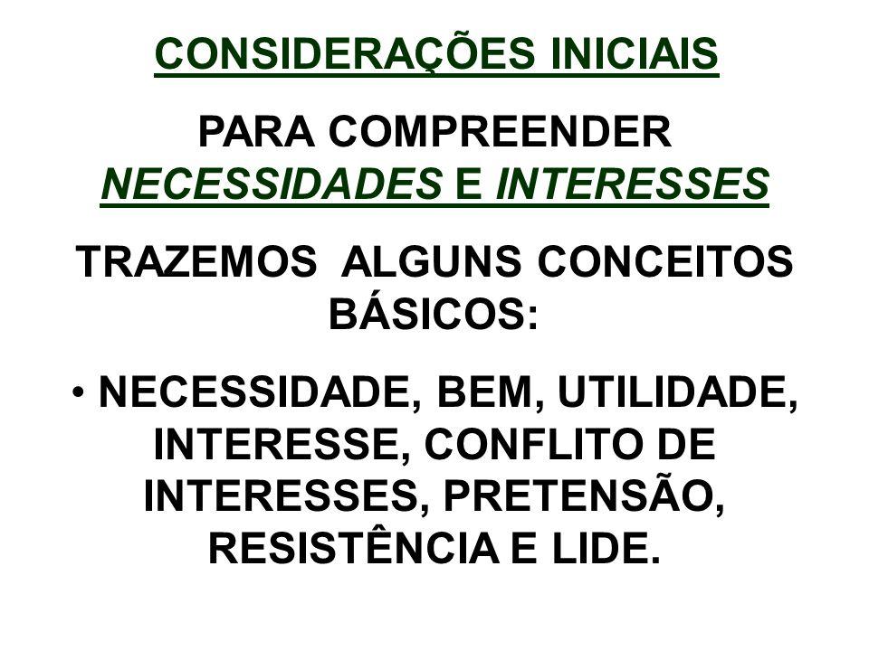 CONSIDERAÇÕES INICIAIS PARA COMPREENDER NECESSIDADES E INTERESSES TRAZEMOS ALGUNS CONCEITOS BÁSICOS: NECESSIDADE, BEM, UTILIDADE, INTERESSE, CONFLITO