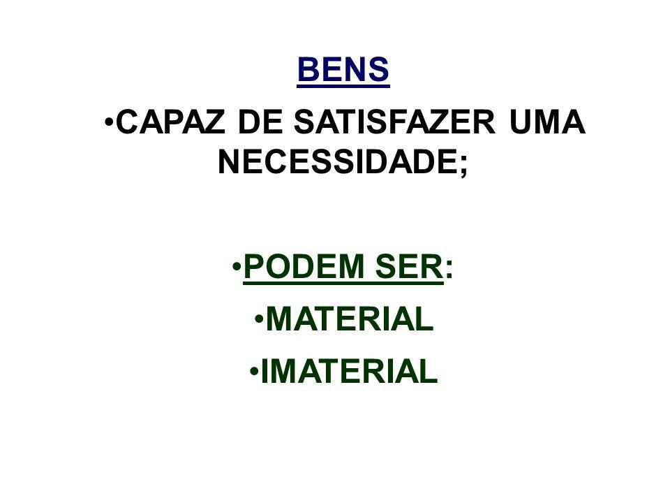 BENS CAPAZ DE SATISFAZER UMA NECESSIDADE; PODEM SER: MATERIAL IMATERIAL