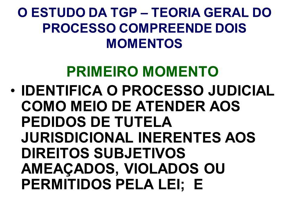 O ESTUDO DA TGP – TEORIA GERAL DO PROCESSO COMPREENDE DOIS MOMENTOS PRIMEIRO MOMENTO IDENTIFICA O PROCESSO JUDICIAL COMO MEIO DE ATENDER AOS PEDIDOS D