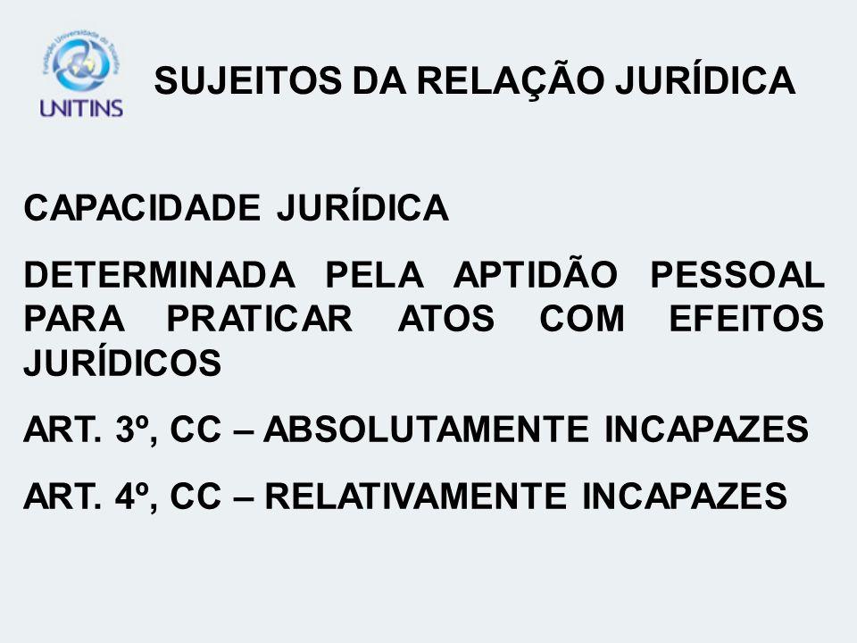 CAPACIDADE JURÍDICA DETERMINADA PELA APTIDÃO PESSOAL PARA PRATICAR ATOS COM EFEITOS JURÍDICOS ART. 3º, CC – ABSOLUTAMENTE INCAPAZES ART. 4º, CC – RELA