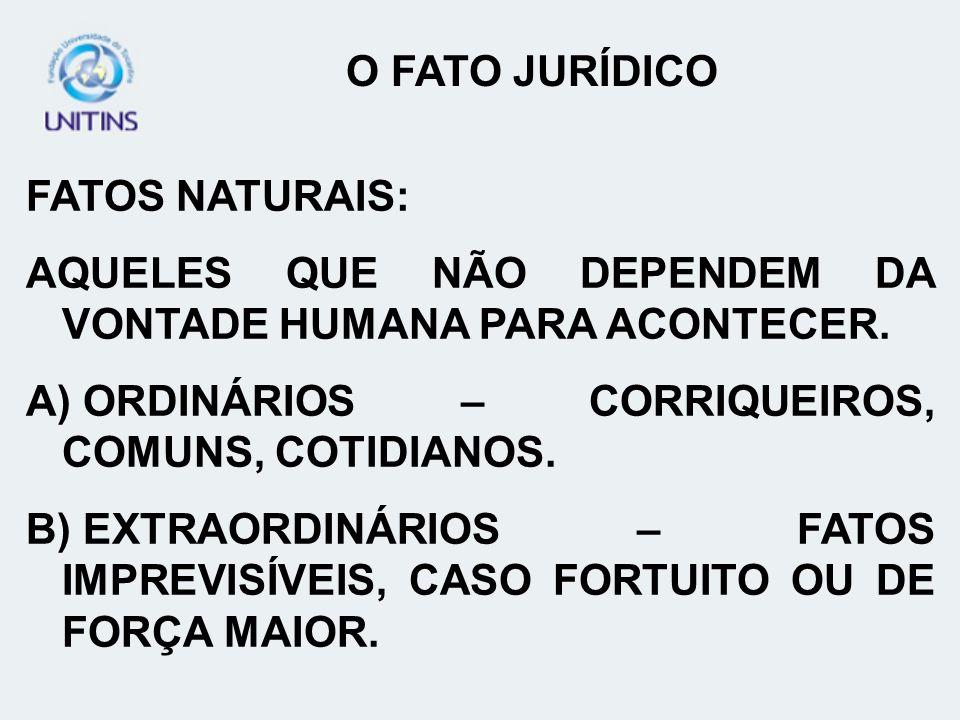 FATOS NATURAIS: AQUELES QUE NÃO DEPENDEM DA VONTADE HUMANA PARA ACONTECER. A) ORDINÁRIOS – CORRIQUEIROS, COMUNS, COTIDIANOS. B) EXTRAORDINÁRIOS – FATO