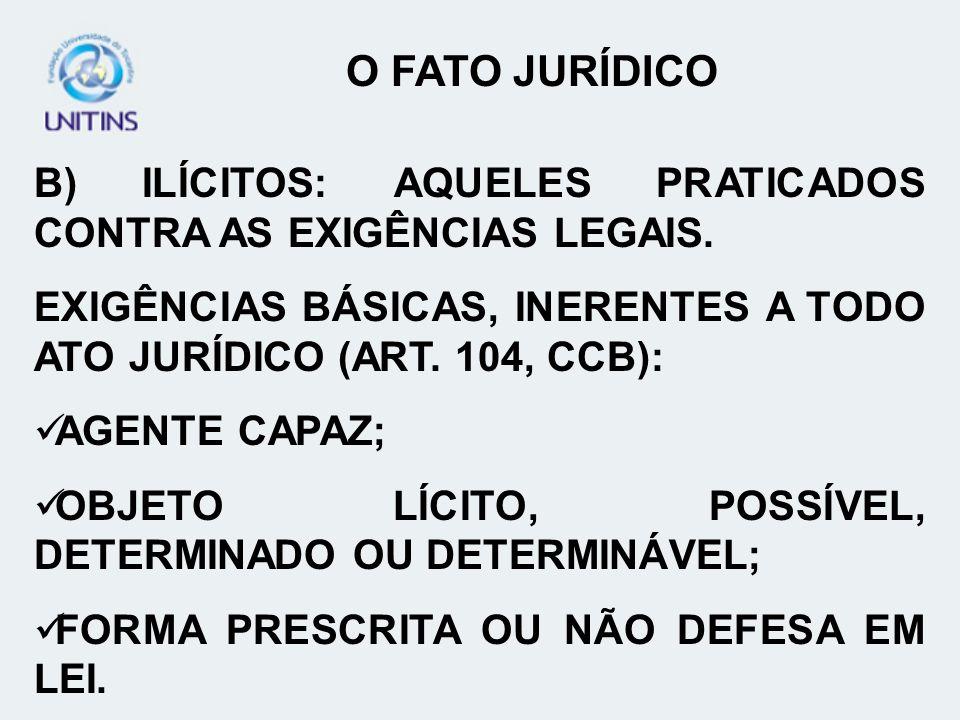 B) ILÍCITOS: AQUELES PRATICADOS CONTRA AS EXIGÊNCIAS LEGAIS. EXIGÊNCIAS BÁSICAS, INERENTES A TODO ATO JURÍDICO (ART. 104, CCB): AGENTE CAPAZ; OBJETO L
