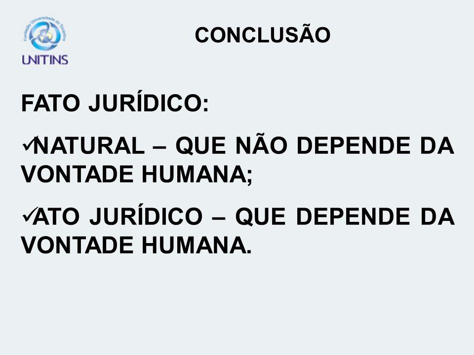 CONCLUSÃO FATO JURÍDICO: NATURAL – QUE NÃO DEPENDE DA VONTADE HUMANA; ATO JURÍDICO – QUE DEPENDE DA VONTADE HUMANA.