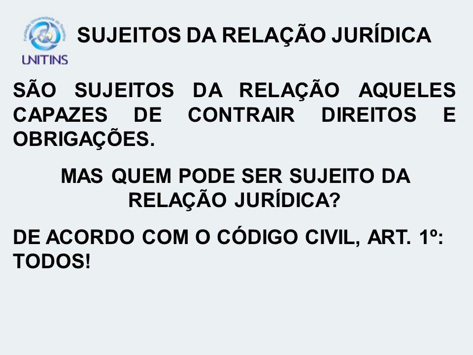CONCLUSÃO SUJEITO: ATIVO DETENTOR DO DIREITO; PASSIVO – DETENTOR DO DEVER.