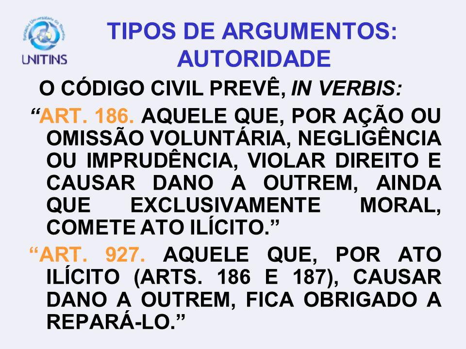 3.1 TIPOS DE ARGUMENTOS: AUTORIDADE O COMPORTAMENTO NEGLIGENTE DO RÉU CAUSOU DANOS DE ENORMES PROPORÇÕES AO AUTOR, LESANDO SEU