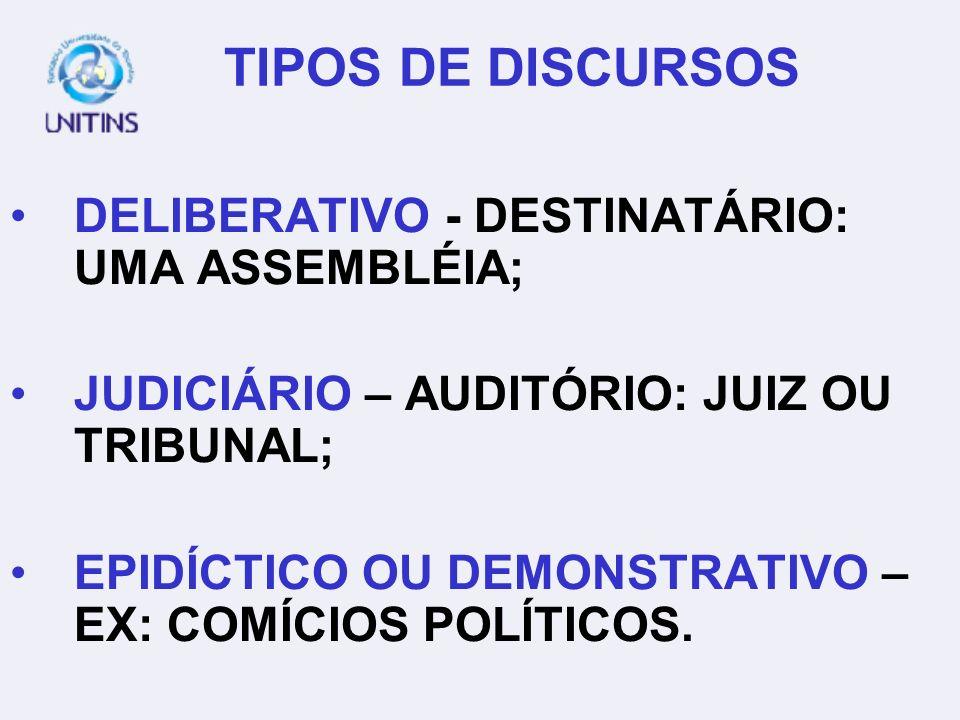 TIPOS DE DISCURSOS