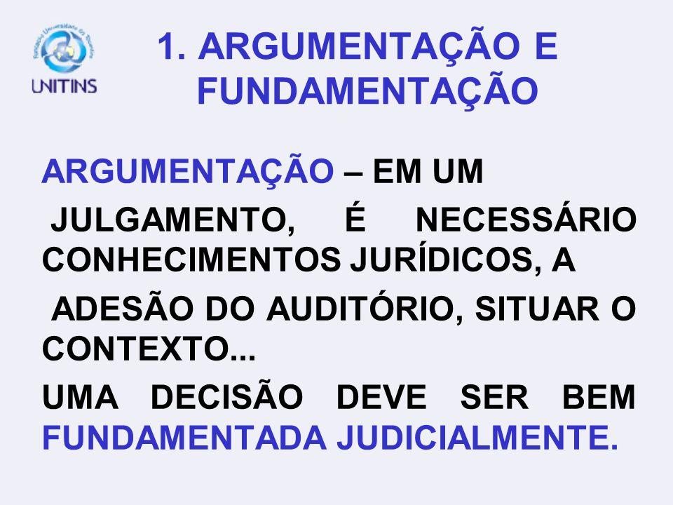 ARGUMENTAR (ABREU, 2005) CONVENCER (RAZÃO) + PERSUADIR (EMOÇÃO)