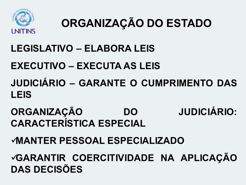 LEGISLATIVO – ELABORA LEIS EXECUTIVO – EXECUTA AS LEIS JUDICIÁRIO – GARANTE O CUMPRIMENTO DAS LEIS ORGANIZAÇÃO DO JUDICIÁRIO: CARACTERÍSTICA ESPECIAL