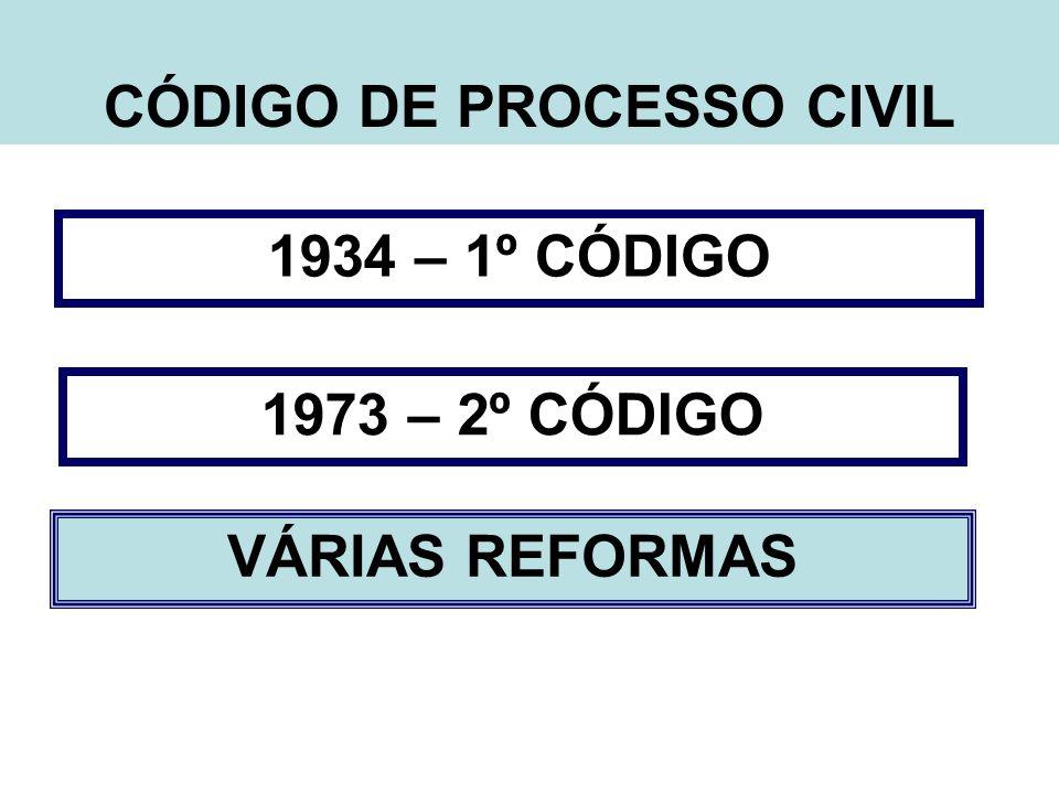 CÓDIGO DE PROCESSO CIVIL 1934 – 1º CÓDIGO 1973 – 2º CÓDIGO VÁRIAS REFORMAS