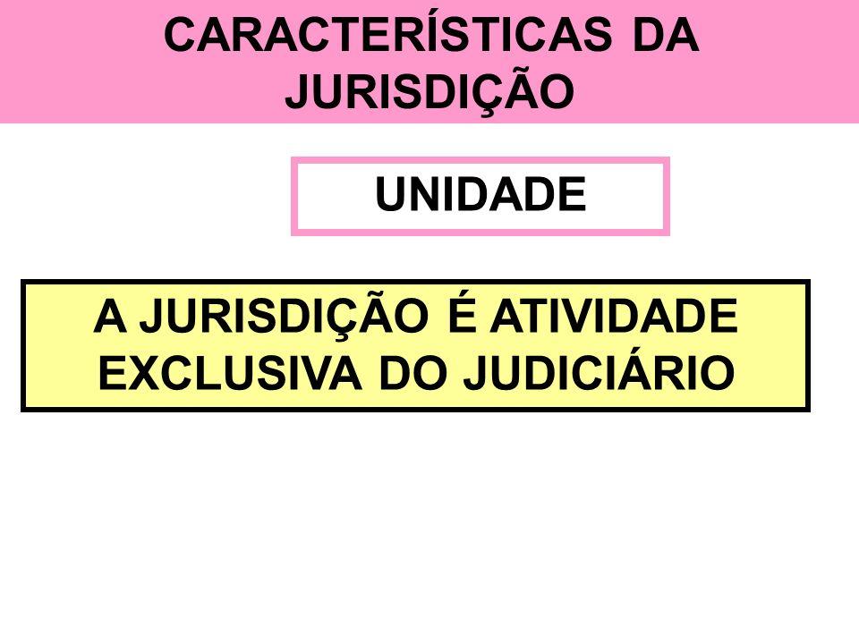 CARACTERÍSTICAS DA JURISDIÇÃO UNIDADE A JURISDIÇÃO É ATIVIDADE EXCLUSIVA DO JUDICIÁRIO