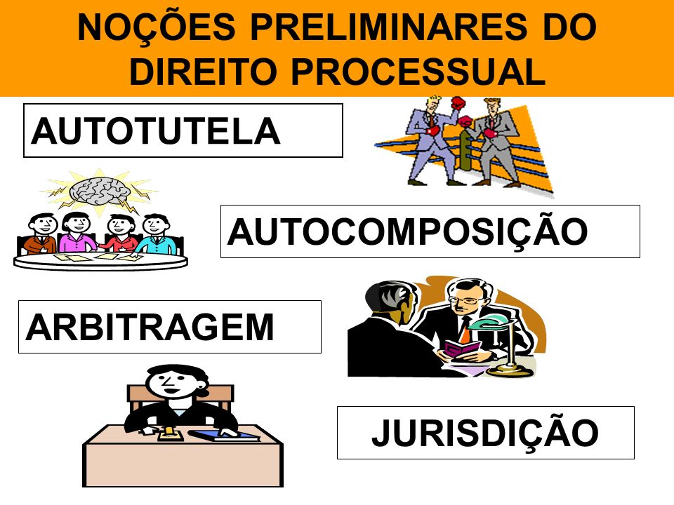 NOÇÕES PRELIMINARES DO DIREITO PROCESSUAL AUTOTUTELA AUTOCOMPOSIÇÃO ARBITRAGEM JURISDIÇÃO