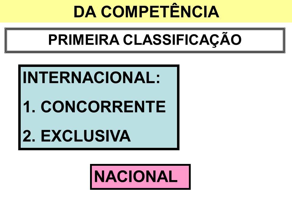 DA COMPETÊNCIA PRIMEIRA CLASSIFICAÇÃO INTERNACIONAL: 1. CONCORRENTE 2. EXCLUSIVA NACIONAL