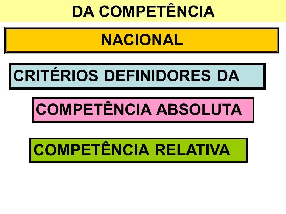 DA COMPETÊNCIA NACIONAL CRITÉRIOS DEFINIDORES DA COMPETÊNCIA ABSOLUTA COMPETÊNCIA RELATIVA