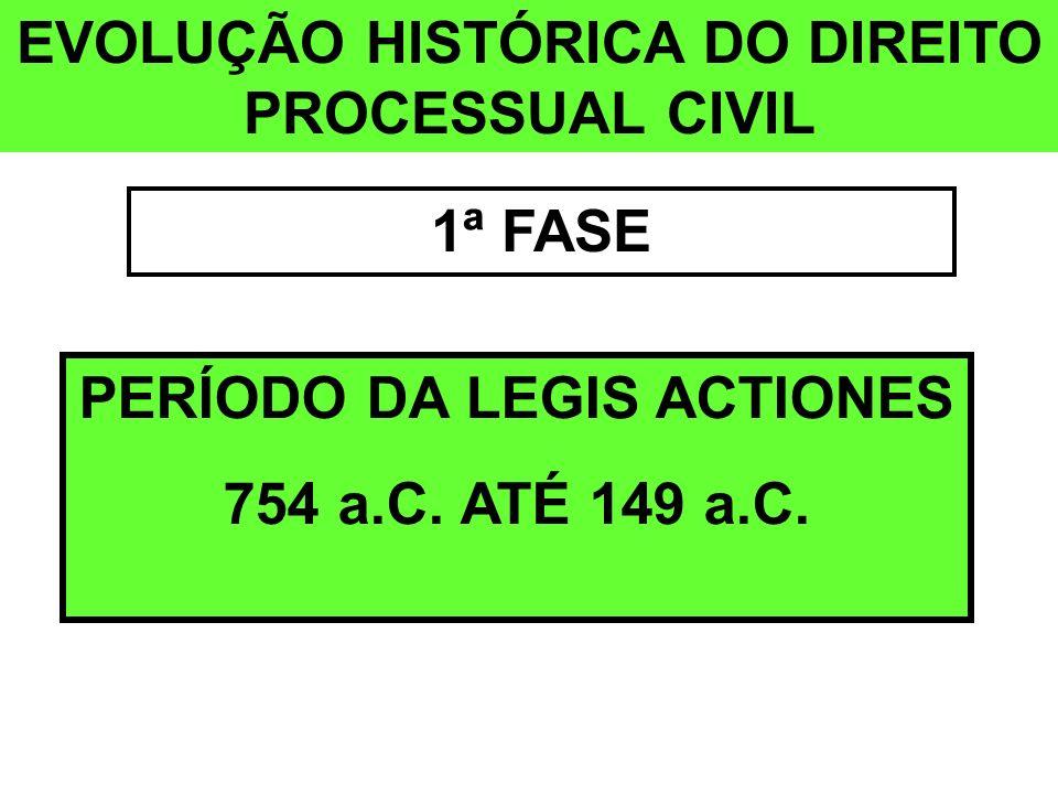 EVOLUÇÃO HISTÓRICA DO DIREITO PROCESSUAL CIVIL 1ª FASE PERÍODO DA LEGIS ACTIONES 754 a.C. ATÉ 149 a.C.