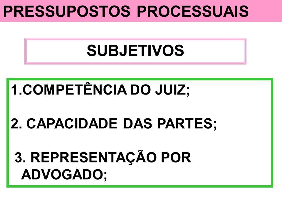 PRESSUPOSTOS PROCESSUAIS SUBJETIVOS 1.COMPETÊNCIA DO JUIZ; 2. CAPACIDADE DAS PARTES; 3. REPRESENTAÇÃO POR ADVOGADO;