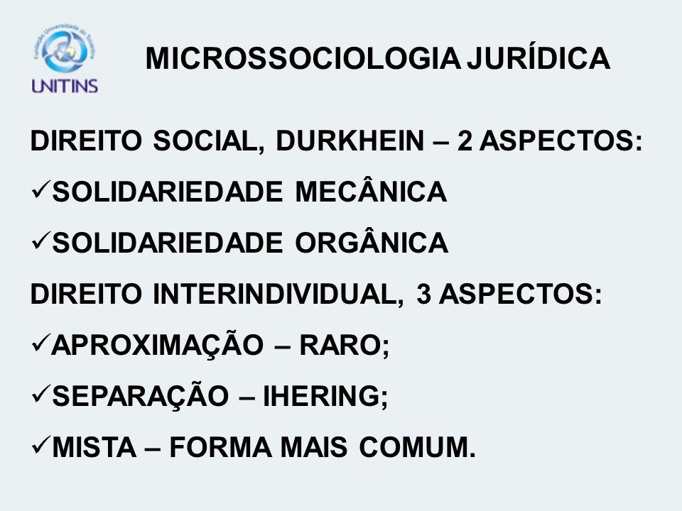 DIREITO SOCIAL, DURKHEIN – 2 ASPECTOS: SOLIDARIEDADE MECÂNICA SOLIDARIEDADE ORGÂNICA DIREITO INTERINDIVIDUAL, 3 ASPECTOS: APROXIMAÇÃO – RARO; SEPARAÇÃ