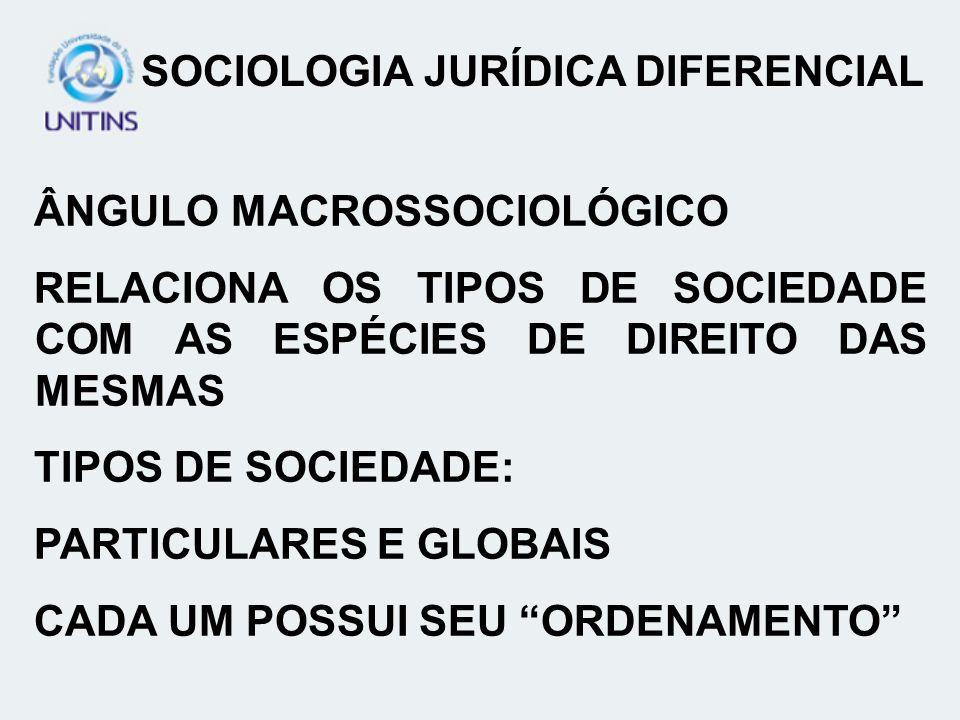 ÂNGULO MACROSSOCIOLÓGICO RELACIONA OS TIPOS DE SOCIEDADE COM AS ESPÉCIES DE DIREITO DAS MESMAS TIPOS DE SOCIEDADE: PARTICULARES E GLOBAIS CADA UM POSS