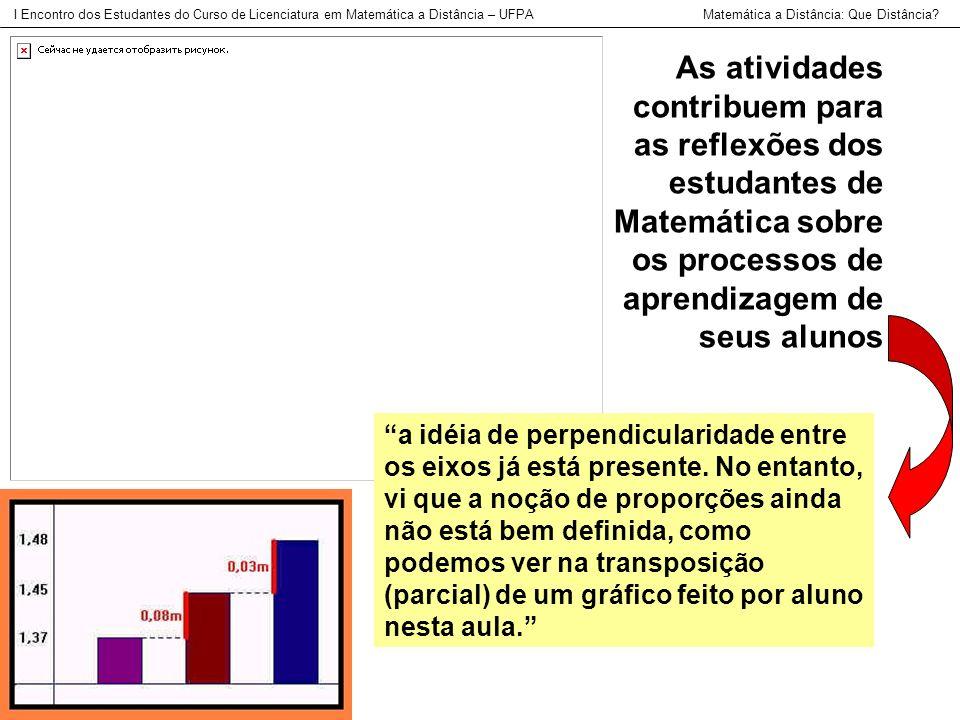 As atividades contribuem para as reflexões dos estudantes de Matemática sobre os processos de aprendizagem de seus alunos I Encontro dos Estudantes do