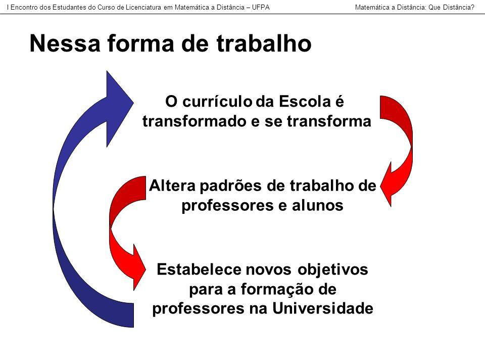 O currículo da Escola é transformado e se transforma Altera padrões de trabalho de professores e alunos Estabelece novos objetivos para a formação de