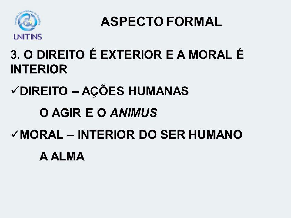 3. O DIREITO É EXTERIOR E A MORAL É INTERIOR DIREITO – AÇÕES HUMANAS O AGIR E O ANIMUS MORAL – INTERIOR DO SER HUMANO A ALMA