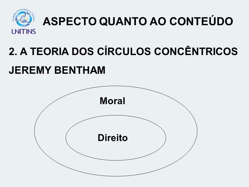 2. A TEORIA DOS CÍRCULOS CONCÊNTRICOS JEREMY BENTHAM ASPECTO QUANTO AO CONTEÚDO Direito Moral
