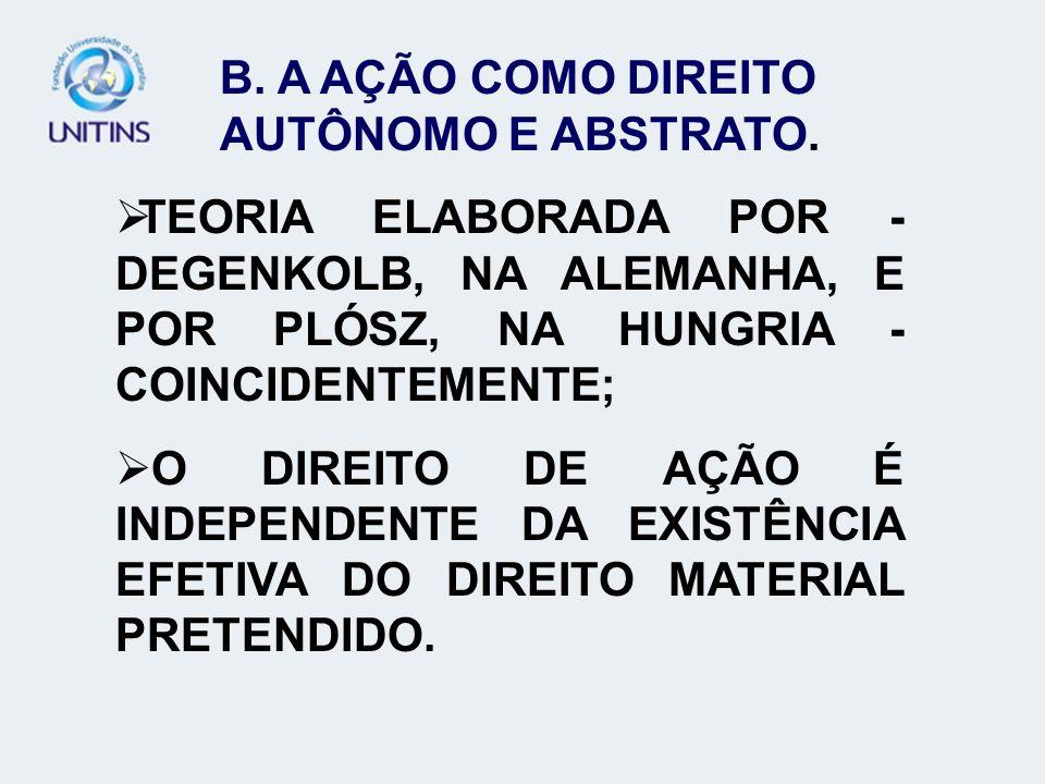 B. A AÇÃO COMO DIREITO AUTÔNOMO E ABSTRATO. TEORIA ELABORADA POR - DEGENKOLB, NA ALEMANHA, E POR PLÓSZ, NA HUNGRIA - COINCIDENTEMENTE; O DIREITO DE AÇ