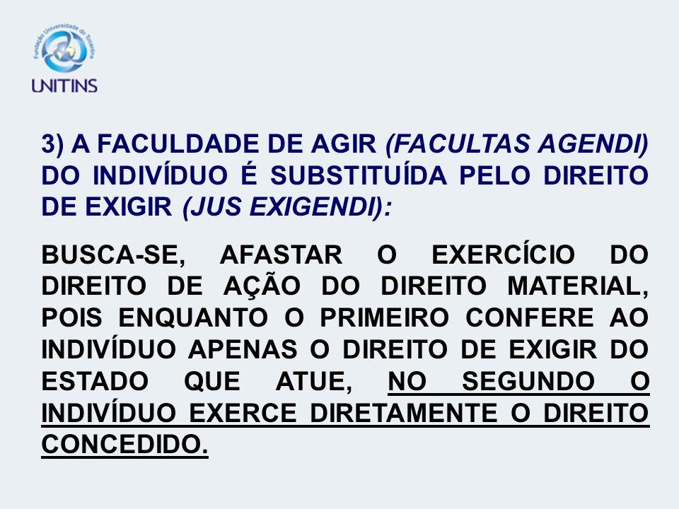 3) A FACULDADE DE AGIR (FACULTAS AGENDI) DO INDIVÍDUO É SUBSTITUÍDA PELO DIREITO DE EXIGIR (JUS EXIGENDI): BUSCA-SE, AFASTAR O EXERCÍCIO DO DIREITO DE