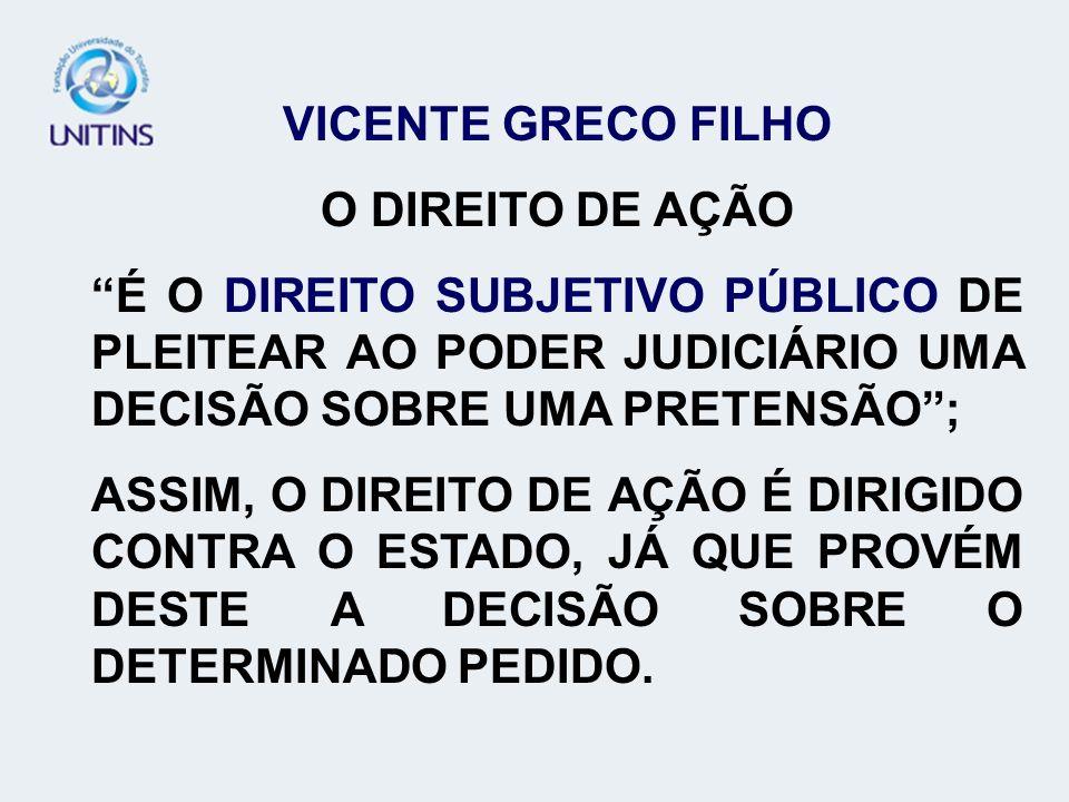VICENTE GRECO FILHO O DIREITO DE AÇÃO É O DIREITO SUBJETIVO PÚBLICO DE PLEITEAR AO PODER JUDICIÁRIO UMA DECISÃO SOBRE UMA PRETENSÃO; ASSIM, O DIREITO