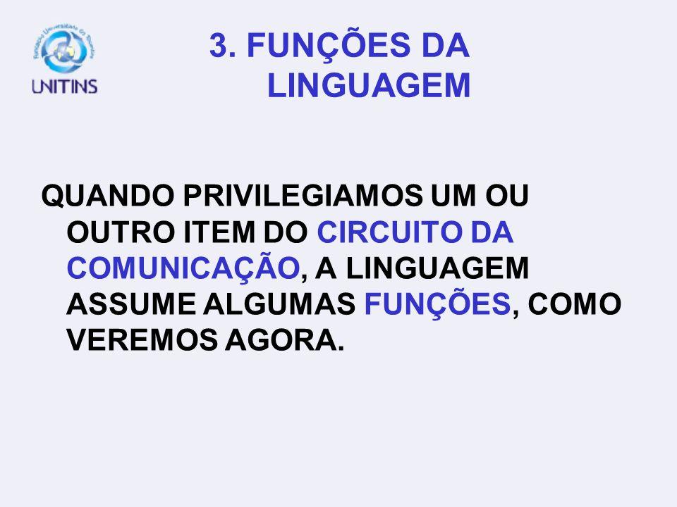 2. ELEMENTOS DA COMUNICAÇÃO CONTEXTO EMISSOR MENSAGEM RECEPTOR CANAL CÓDIGO