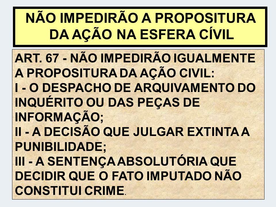 NÃO IMPEDIRÃO A PROPOSITURA DA AÇÃO NA ESFERA CÍVIL ART. 67 - NÃO IMPEDIRÃO IGUALMENTE A PROPOSITURA DA AÇÃO CIVIL: I - O DESPACHO DE ARQUIVAMENTO DO