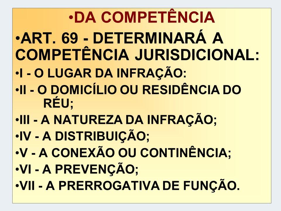 DA COMPETÊNCIA ART. 69 - DETERMINARÁ A COMPETÊNCIA JURISDICIONAL: I - O LUGAR DA INFRAÇÃO: II - O DOMICÍLIO OU RESIDÊNCIA DO RÉU; III - A NATUREZA DA
