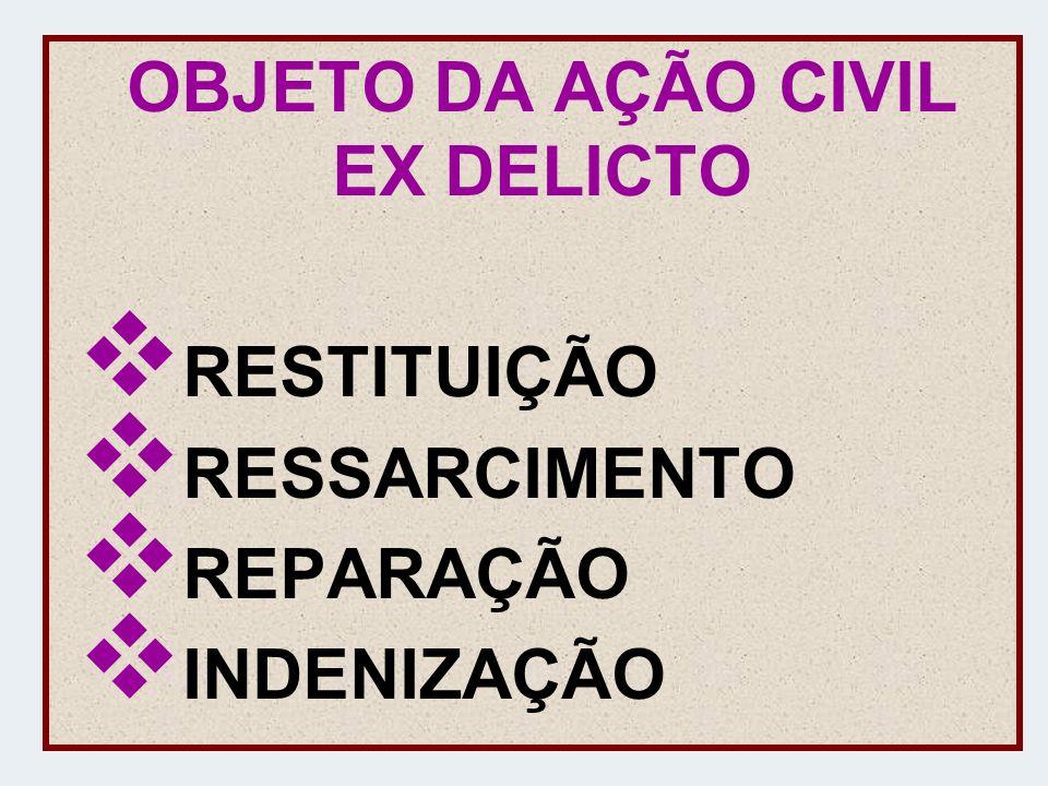 OBJETO DA AÇÃO CIVIL EX DELICTO RESTITUIÇÃO RESSARCIMENTO REPARAÇÃO INDENIZAÇÃO