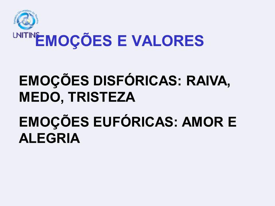 EMOÇÕES E VALORES EMOÇÕES DISFÓRICAS: RAIVA, MEDO, TRISTEZA EMOÇÕES EUFÓRICAS: AMOR E ALEGRIA
