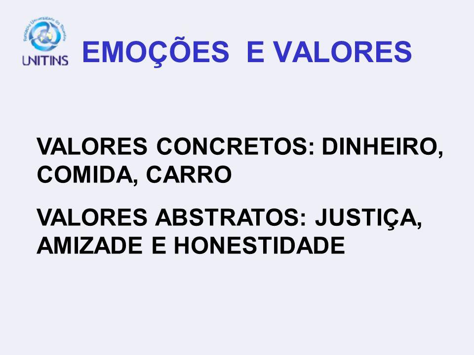 EMOÇÕES E VALORES VALORES CONCRETOS: DINHEIRO, COMIDA, CARRO VALORES ABSTRATOS: JUSTIÇA, AMIZADE E HONESTIDADE
