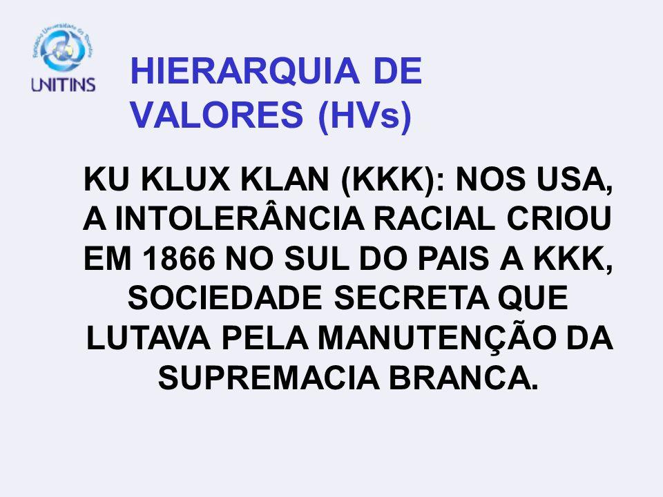 HIERARQUIA DE VALORES (HVs) KU KLUX KLAN (KKK): NOS USA, A INTOLERÂNCIA RACIAL CRIOU EM 1866 NO SUL DO PAIS A KKK, SOCIEDADE SECRETA QUE LUTAVA PELA M