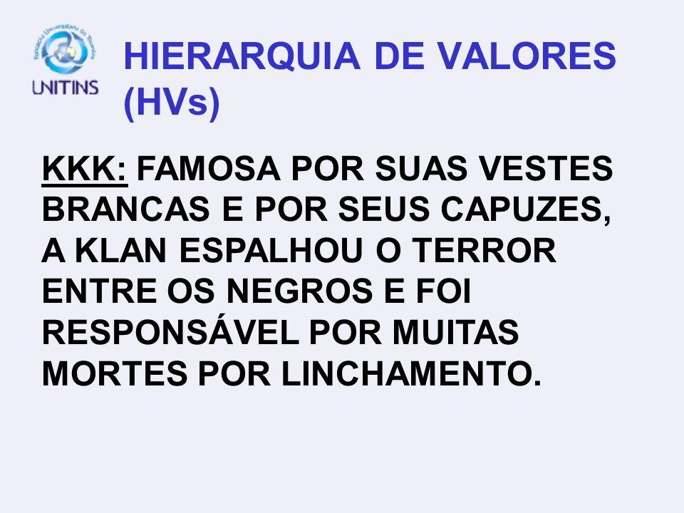 HIERARQUIA DE VALORES (HVs) KKK: FAMOSA POR SUAS VESTES BRANCAS E POR SEUS CAPUZES, A KLAN ESPALHOU O TERROR ENTRE OS NEGROS E FOI RESPONSÁVEL POR MUI