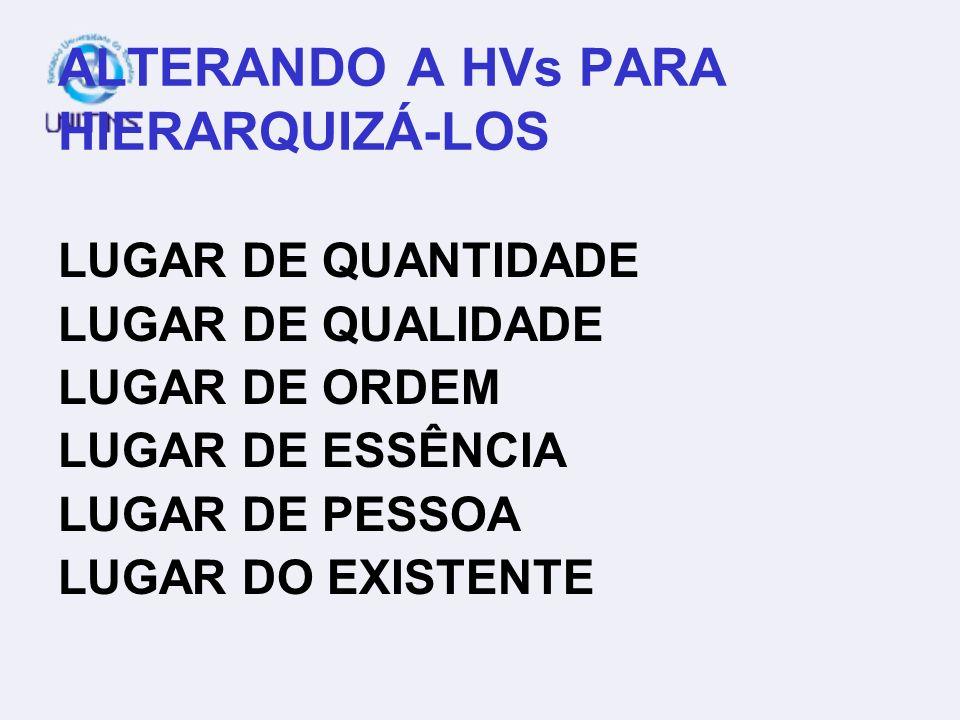 ALTERANDO A HVs PARA HIERARQUIZÁ-LOS LUGAR DE QUANTIDADE LUGAR DE QUALIDADE LUGAR DE ORDEM LUGAR DE ESSÊNCIA LUGAR DE PESSOA LUGAR DO EXISTENTE
